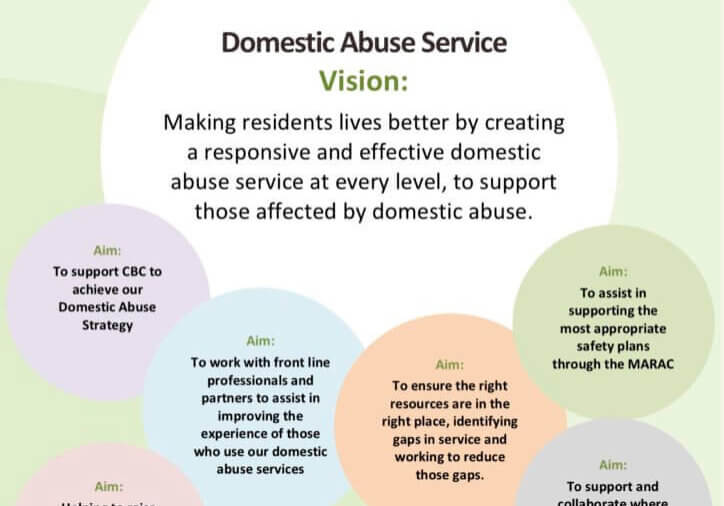 DA Service Vision and Aims